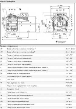 HAX4/650-4