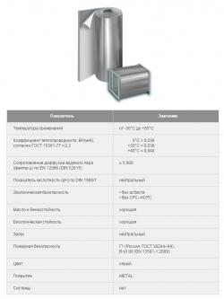 Рулон AD+METAL 6 х1500-30 DUCT H AIR METAL