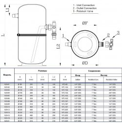 Ресивер вертикальный VLR.A.08.B3.A2