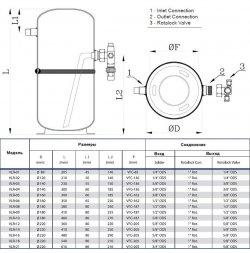 Ресивер вертикальный VLR.A.09.B3.A2