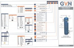 Ресивер вертикальный VLR.A.03.B2.A2